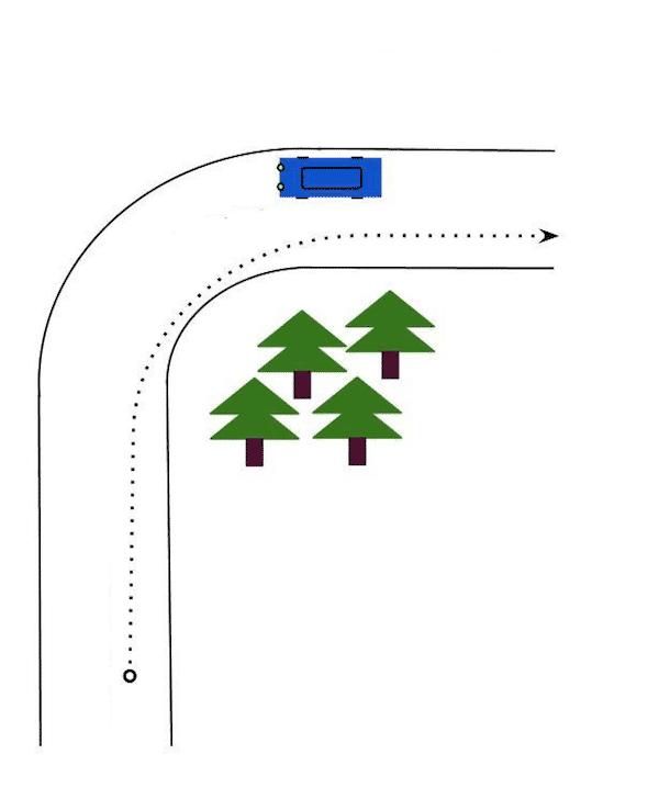 Rätt kurvteknik i högerkurva med skymd sikt och mötande trafik