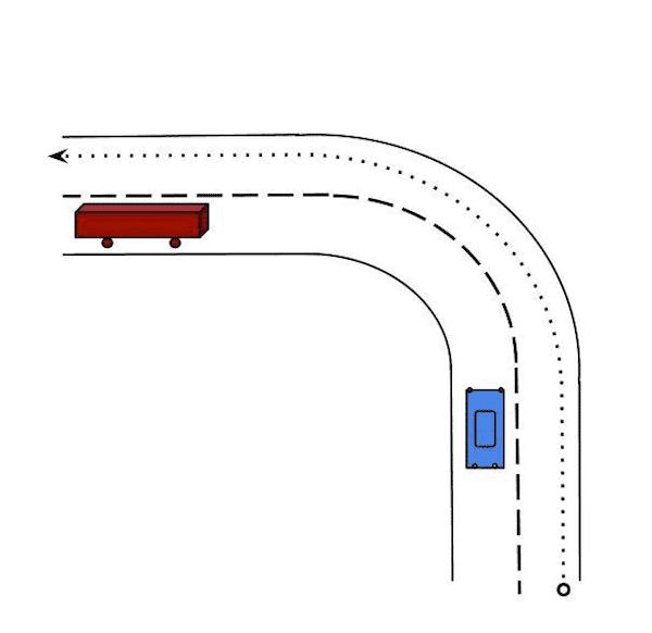Rätt kurvteknik i vänsterkurva med fri sikt och mötande trafik