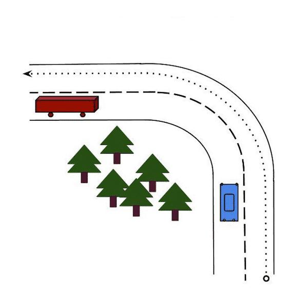 Rätt kurvteknik i vänsterkurva skymd sikt och mötande trafik